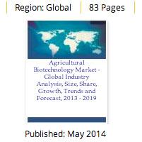 perspectivas agrobiotecnologia
