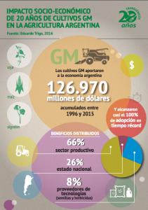 https://fundacion-antama.org/wp-content/uploads/2016/12/infografia_prensa.pdf