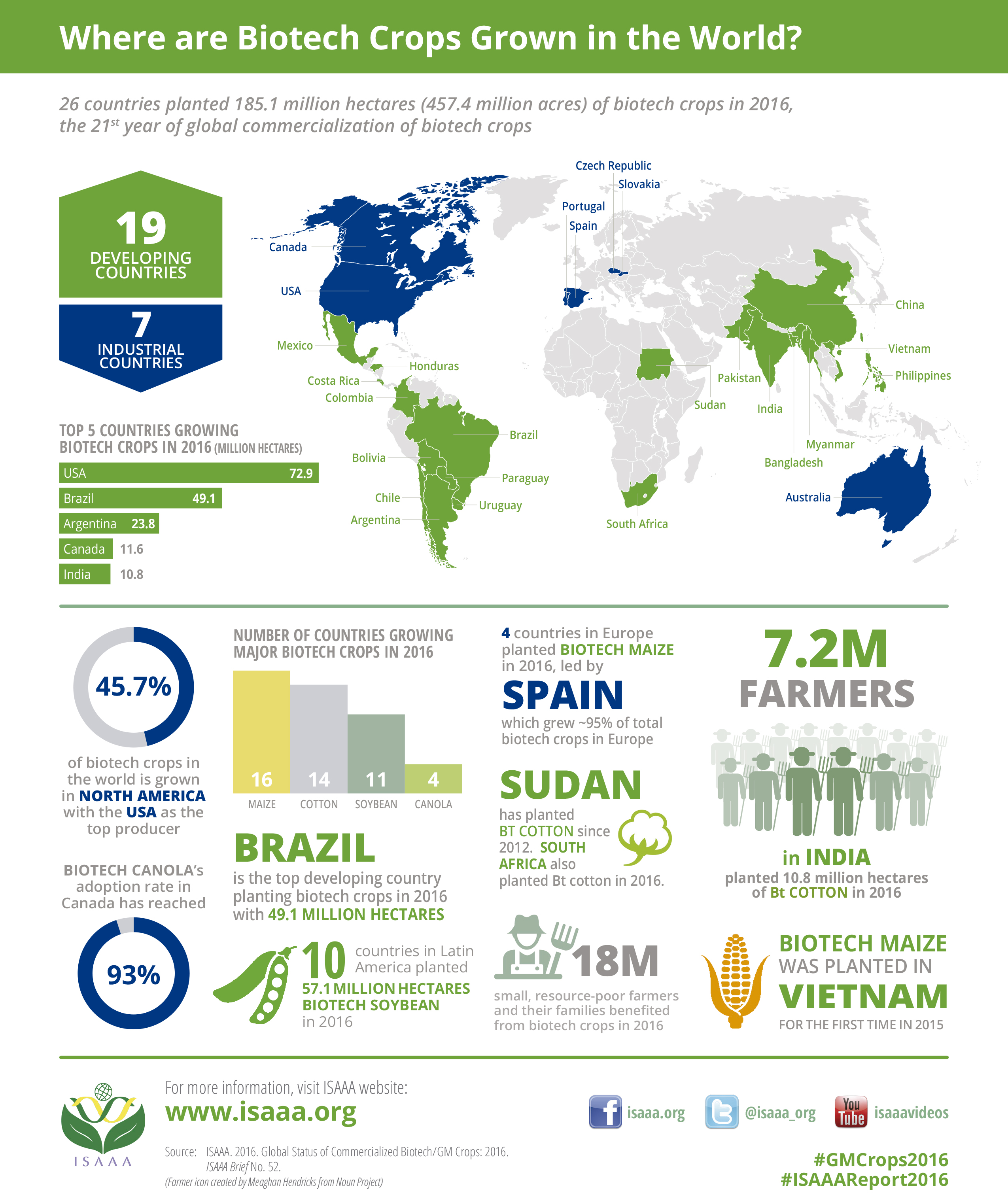 Where are Biotech Crops Grown in the World?